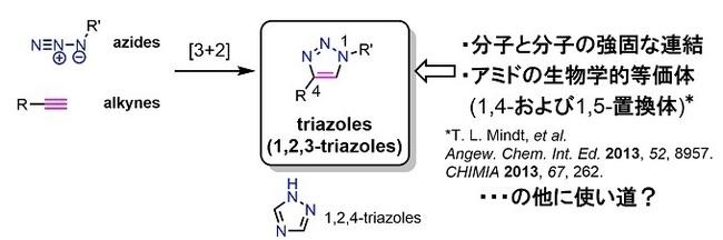 TriazoleIntro2.jpg