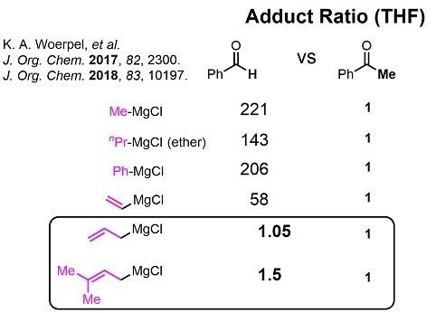 1GrignardAllyl05KetoneAldehyde.jpg