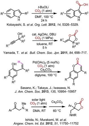 CO2ガス反応.jpg