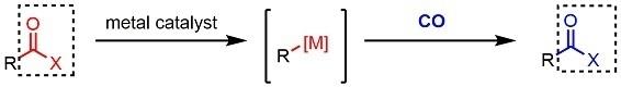 CarbonylMetathesisFig03_CarbonylReplace.jpg