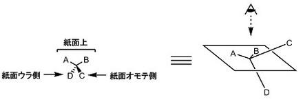 くさび見方.jpg