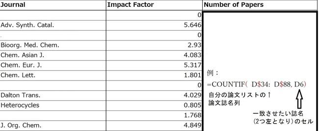Excel7_COUNTIF.jpg