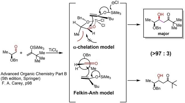 Felkin-Anh04.jpg