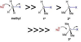 SN2 反応性の順.jpg