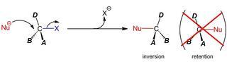 SN2 反応機構.jpg