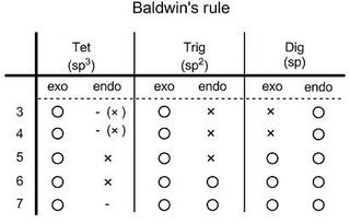 baldwin's rule table.jpg